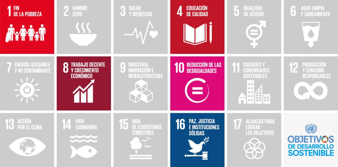 Objetivos de Desarrollo Sostenible - Aldeas Infantiles SOS de España