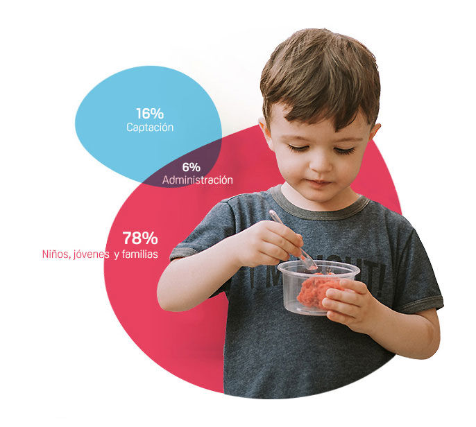 Transparencia en Aldeas Infantiles