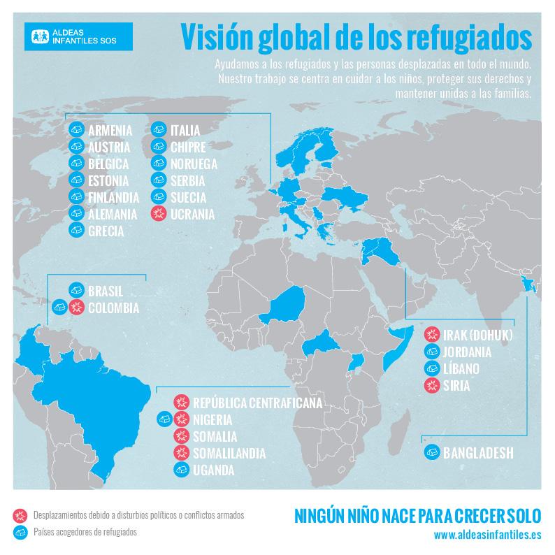 Visión global de los refugiados en el mundo