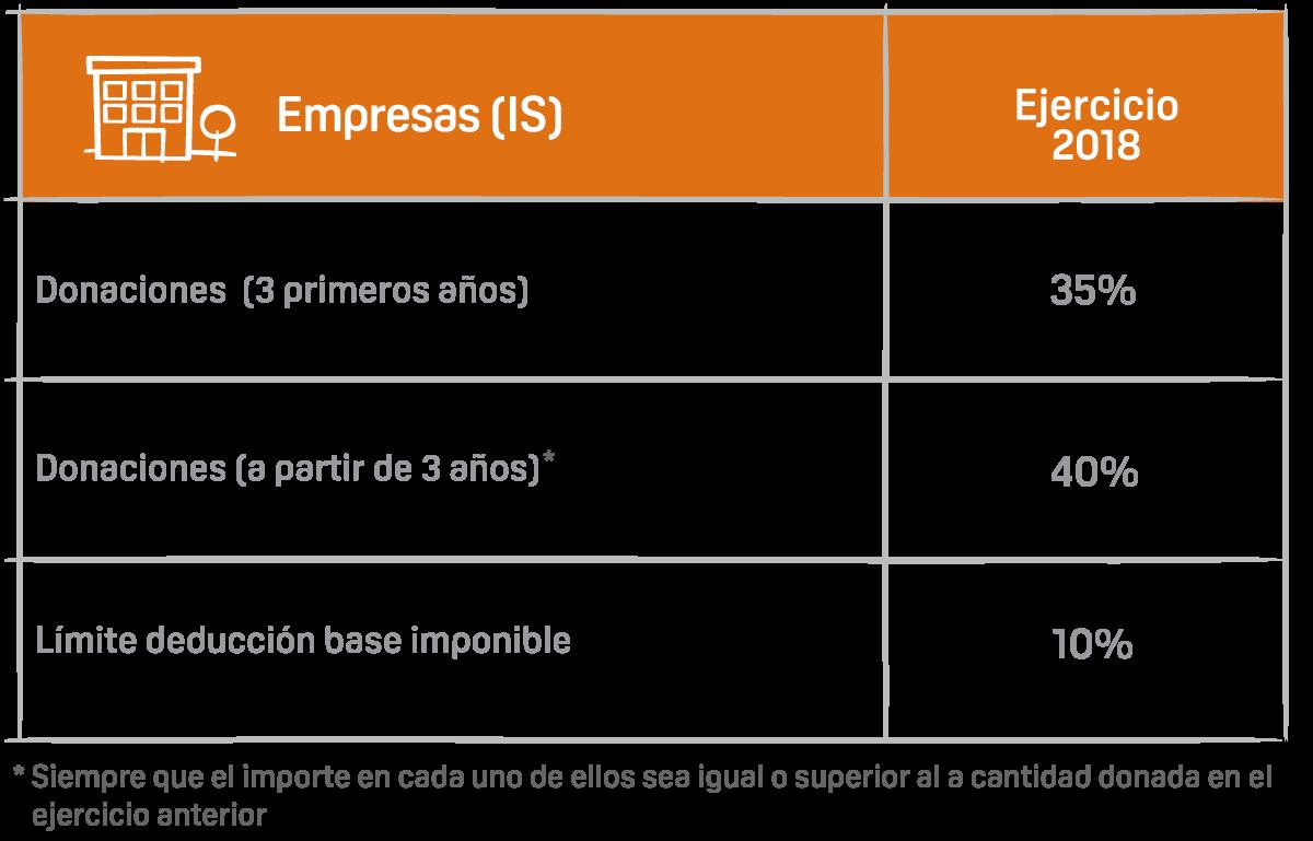 ventajas_fiscales_empresas2020